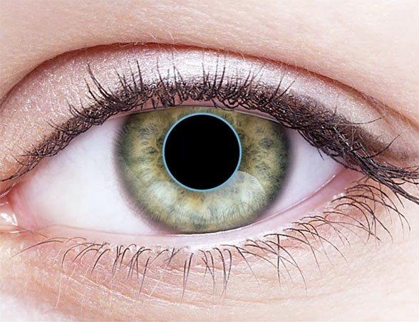 Optimisées par la taille de la pupille article